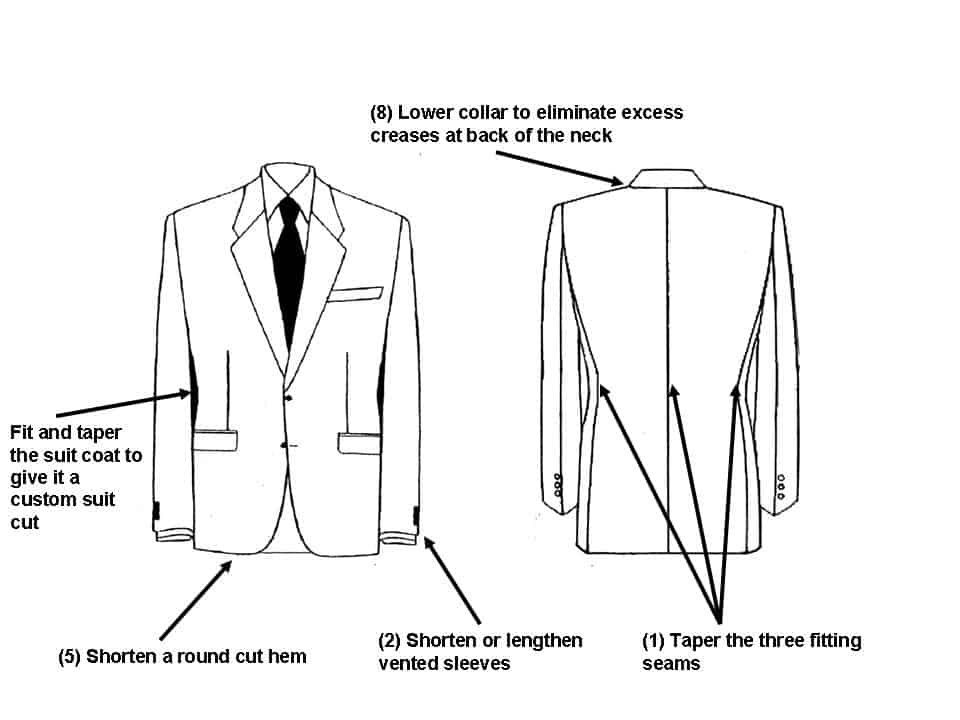 elegant_Stitches_Suit_Jacket_Alterations